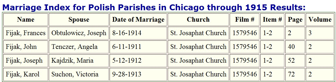 Fijak Marriage Index for Polish Chicago Parishes through 1915.jpg
