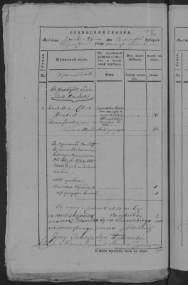 1816 Rogowicz family census, in this document it is written that they moved from Vievis estate, LVIA, f.515, ap.15, b.300, page.jpg